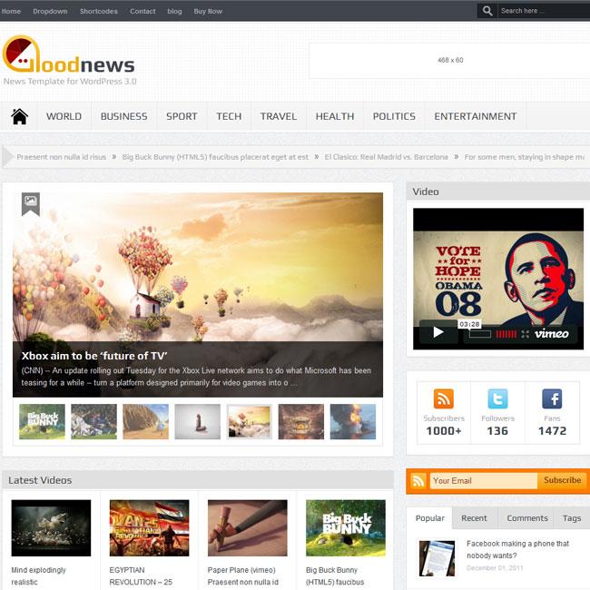 Goodnews Magazine WordPress Theme | Best WordPress Themes 2018